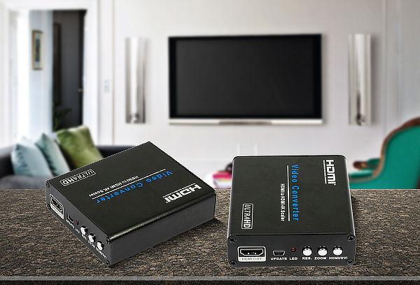 Convertidor de TV 4K